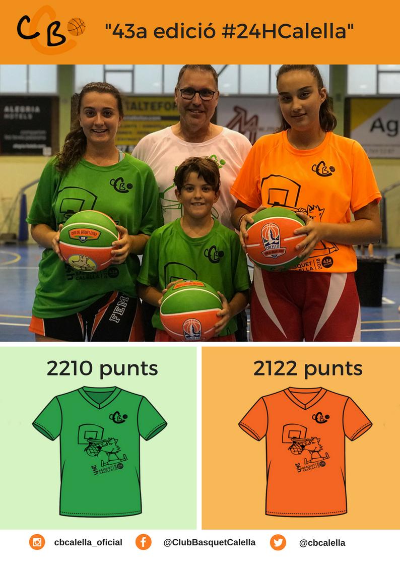 Les tres guanyadores del concurs de triples: Júlia Massagú, Elsa Gonzàlez i Ariadna Morago