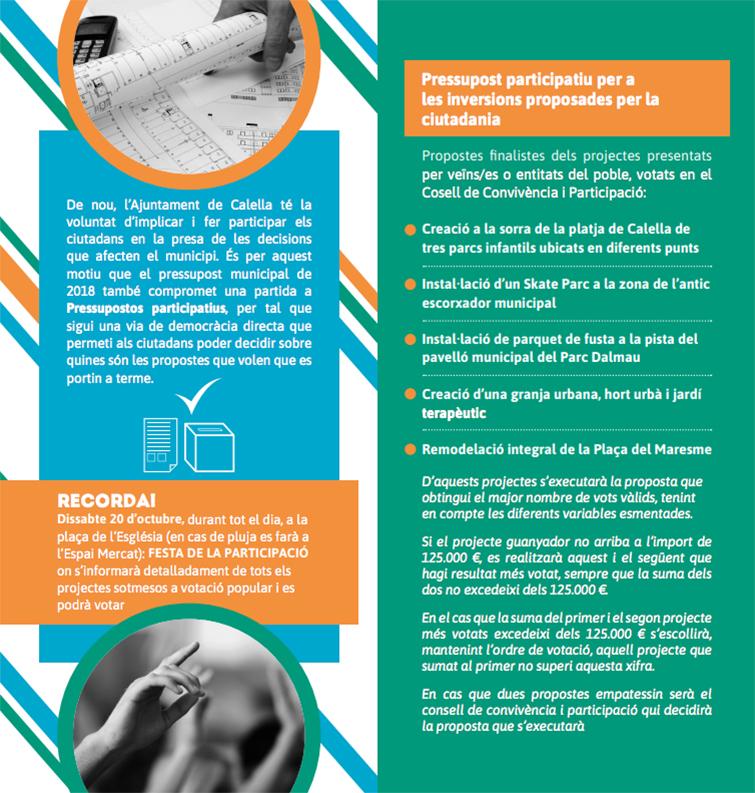 Pressupostos participatius a Calella