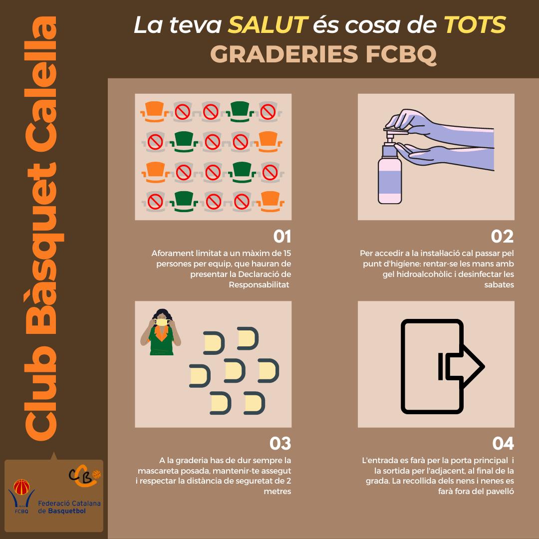 CB Calella - Protocol de la FCBQ a seguir a les graderies. Font: CB Calella